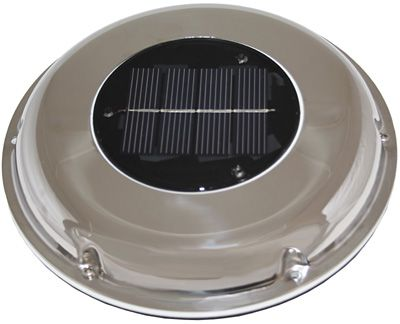 Solar Powered Ventilators with Rechargeable Battery
