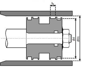 BI 3500 3250 0500 T-CM20 (MaxTemp 200°C)