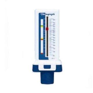 Peak Flow Meters