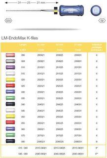 ENDOMAX KFILE 21MM ASST 45-80 /6