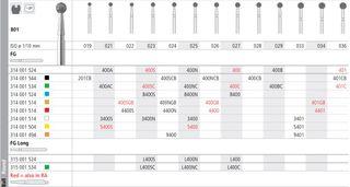 INTENSIV DIAMOND BUR 201 XCOARSE (801-019) FG/6
