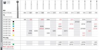 INTENSIV DIAMOND BUR 201S STD (801-014) FG/6