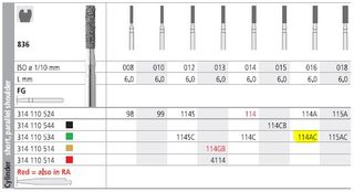 INTENSIV DIAMOND BUR 114A CRSE FG/6