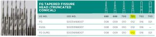 CARBIDE BUR 701  CYL TAP ORAL SURG 012/5