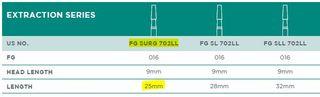 CARBIDE BUR 702LL CYL TAP 25MMFG 016/5