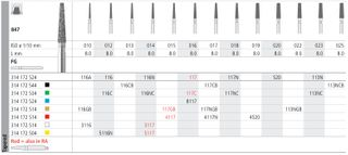 INTENSIV DIAMOND BUR 116A STD (847-010) FG/6