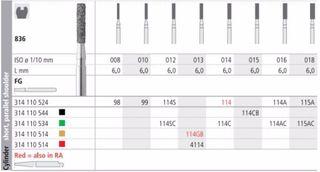 INTENSIV DIAMOND BUR 114S STD (836-012) FG/6 (836)