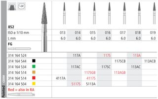 INTENSIV DIAMOND BUR 117A STD (852-014) FG/6