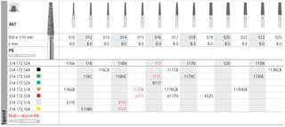INTENSIV DIAMOND BUR 117 STD (847-016) FG/6