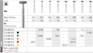 INTENSIV DIAMOND BUR 11A (909-039) RA/6