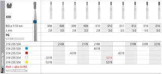 INTENSIV DIAMOND BUR 217B (830-009) FG/6