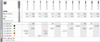 INTENSIV DIAMOND BUR 225C COARSE (830RL-012) FG/6