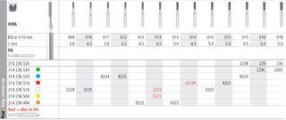 INTENSIV DIAMOND BUR 223B STD (830L-015) FG/6