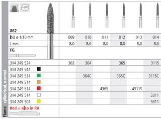 INTENSIV DIAMOND BUR 311S STD (862-014) FG/6
