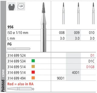 INTENSIV DIAMOND BUR 40D1 FINE (956-009) FG/6