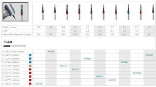 INTENSIV DIAMOND BUR AR8224 STD (830L-011) FG/6