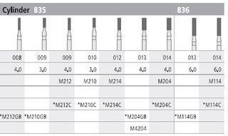 INTENSIV DIAMOND BUR 114 MINI STD (836-014) FG/6