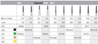 INTENSIV DIAMOND BUR 117 MINI CRSE (847-016) FG/6