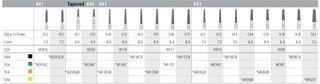 INTENSIV DIAMOND BUR 117 MINI STD (847-016) FG/6