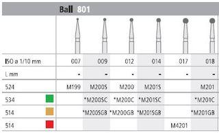 INTENSIV DIAMOND BUR 199 MINI FG/6