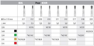 INTENSIV DIAMOND BUR 218 MINI STD (830R-010) FG/6