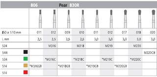 INTENSIV DIAMOND BUR 219 MINI CRSE (830R-012) FG/6