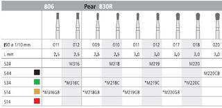 INTENSIV DIAMOND BUR 219 MINI STD (830R-012) FG/6