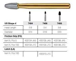 7408-5 FG JET CARBIDE/EGG T&FIN PKT 5