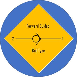 CHECK VALVE FORWARD BALL