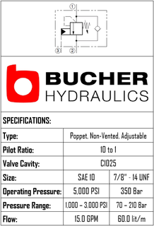 CBPP-10-N-S-0-10-30-A  COUNTER BALANCE POPPET TYPE VALVE - 10