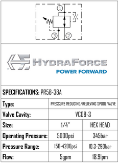 HYDRAFORCE - PRESSURE REDUCING/RELIEVING SPOOL VALVE, DAMPED, DIRECT-ACTING