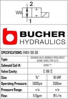 EMDV-08-N-06-0-00 ELECTRO MAGNETIC DIRECTIONAL VALVE - 08