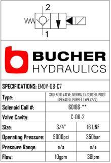 EMDV-08-N-C7-0-00 ELECTRO MAGNETIC DIRECTIONAL VALVE - 08
