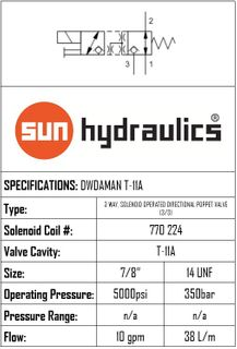 T-11A SUN  DWDA MAN    CARTRIDGE 3-way, direct-acting, solenoid-operated directional poppet valve