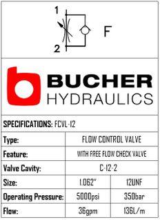 FCVL-12-N-S-0-F  FLOW CONTROL VALVE - 12