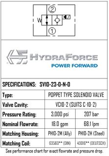 2-POSITION 2-WAY, POPPET TYPE, NORMALLY OPEN, FREE REVERSE FLOW