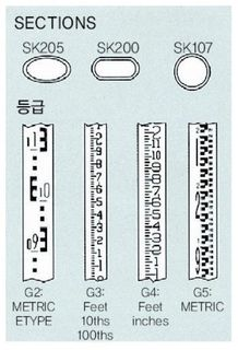Senshin SK205 Staff - G5 Metric