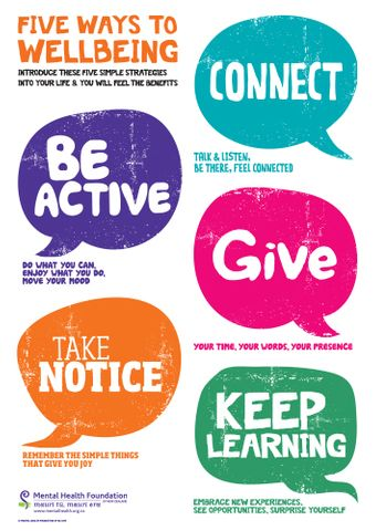 Five Ways to Wellbeing poster English A2
