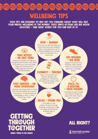 Wellbeing Tips poster - Getting Through Together