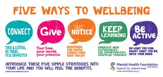 Five Ways to Wellbeing postcard English