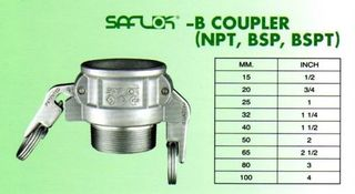 Saflok B - Coupler 25mm