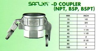 Saflok D - Coupler 25mm