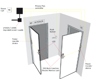 Legge Privacy Plus Standard Pack