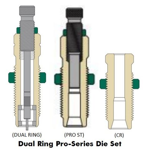 DUAL RING PRO SERIES TIC DIE SET