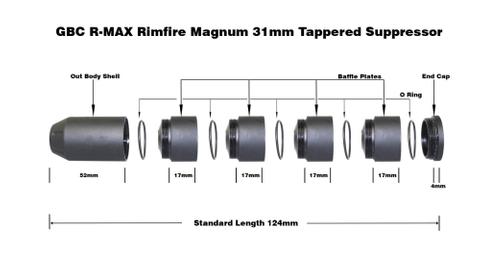 R-MAX RIMFIRE MAGNUM 31MM SUPPRESSOR