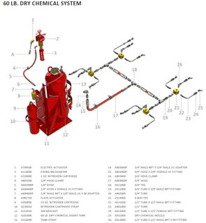 AFEX M2060 60LB MAN INSTAL KIT