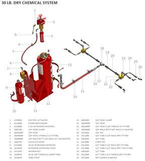 AFEX M2030 30LB MAN INSTAL KIT