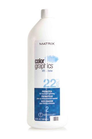 MATRIX CGRAPHICS PROMOTER 946ML 22V NEW