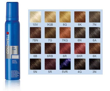 Goldwell Colorance Soft Colour 120g