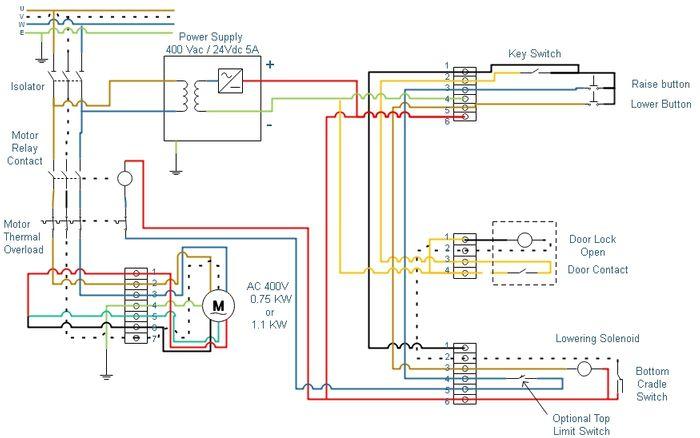 Wiring Diagram - Standard Dumpmaster - 3-Ph Ver2019.1 // SimproSimpro - Simpro Handling Equipment